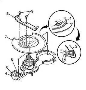 Service Brake System Chevy Impala 2005 Chevy Impala Emergency Brake Repair Brakes Problem