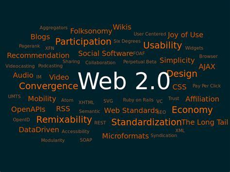 Description web 2 0 map svg