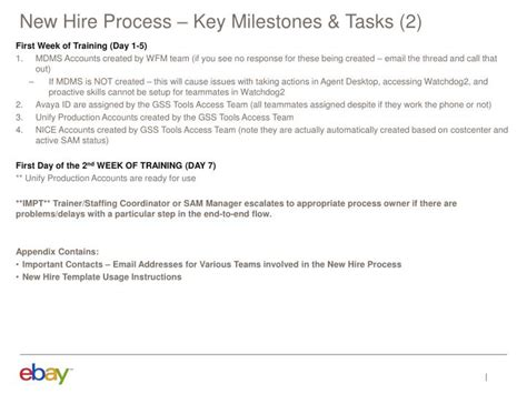 Ppt Ebay Onboarding Process Outsource Partner Specific April 2014 Powerpoint Presentation Id New Hire Process Template
