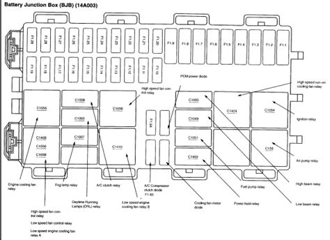 2005 focus fuse box diagram 2005 ford focus i want to check the fuse for the heater