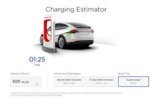 Electric Vehicle Charging Station Comparison Compare Tesla Electric Cars Model X Model S Whats
