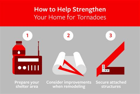 tuning in to safety preparing your mind for the safety message books tornado safety at home travelers insurance