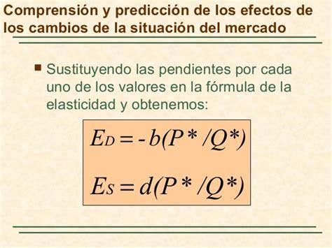prediccion del mercado de valor es para el 2016 robert pindyck microeconomia teoria de la oferta y la