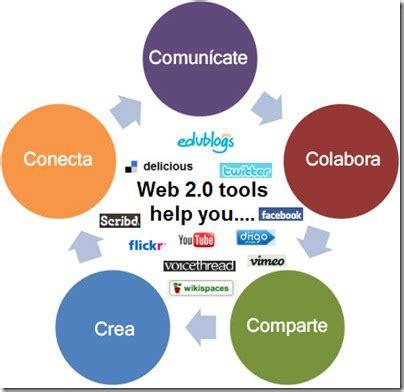 web 2 0 tools on emaze universidad nacional on emaze