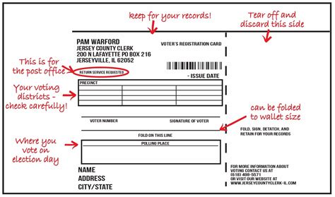 Voter Registration Card Template by Voter Registration Card Jersey County Clerk