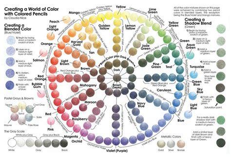 prismacolor pencil color wheel crayola colored pencils 50 count pre sharpened non