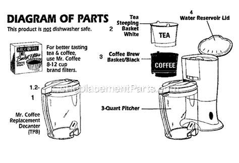 mr coffee parts diagram mr coffee tm8d parts list and diagram ereplacementparts