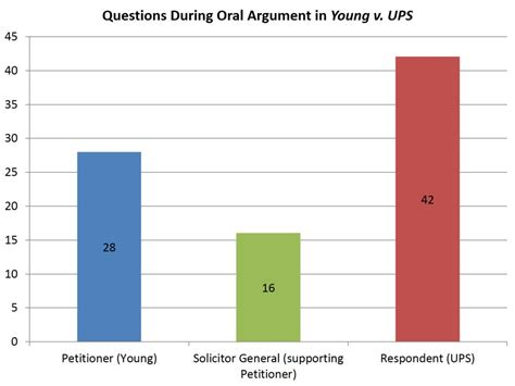 pattern jury instructions second circuit predicting the winners in young v ups and hana financial