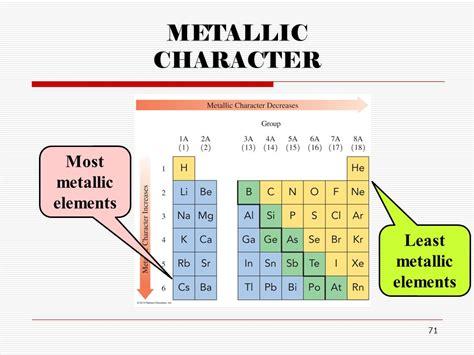Metallic Character Periodic Table by Metallic Character Periodic Table 20t 9 Parts 2 Periodic