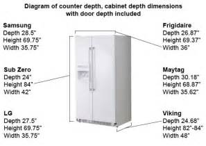 counter depth and cabinet depth refrigerator dimensions