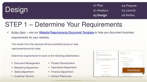 Website Redesign Methodology Hris Requirements Template