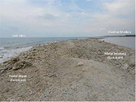 Dinamika Pantai dinamika pantai quot littoral drift quot mu memunculkan