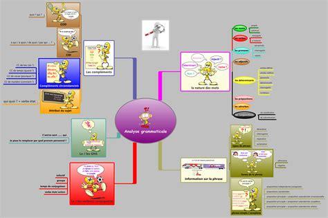 tutorial de xmind 6 analyse grammaticale xmind online library