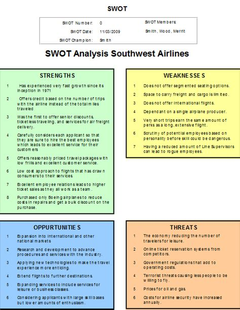 Nike Matrix Safety southwest airlines swot analysis