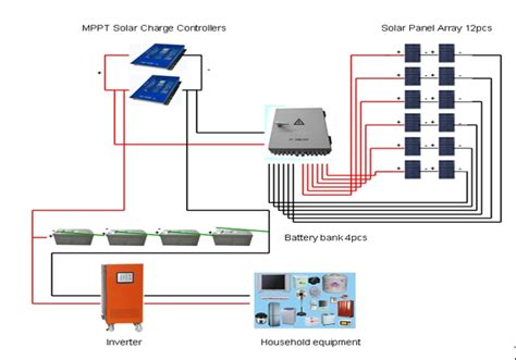 10kw grid tie solar wiring diagram wiring diagram with