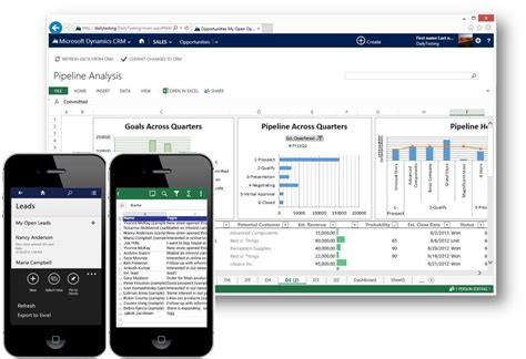 Microsoft Dynamics Crm microsoft dynamics crm 2016 features cargas systems