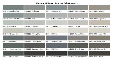 sherwin williams automotive 2017 2018 best cars reviews