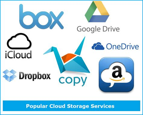 best free cloud storage free software free software