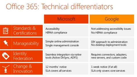 Office 365 Mail User Vs Mail Contact Office 365 Mail Contact Vs Mail User 28 Images Set