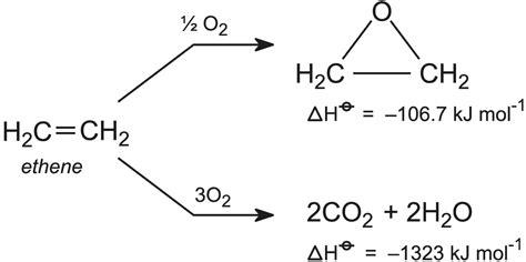 delta h hydration definition image gallery ethyl oxide