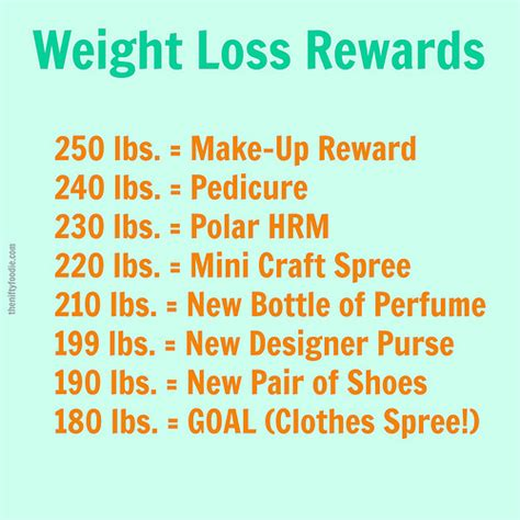 weight loss goals weight loss goals and rewards buy garcinia cambogia dr oz