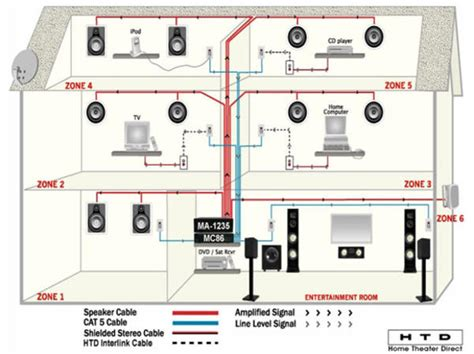 home speaker wiring diagram wiring diagram with description