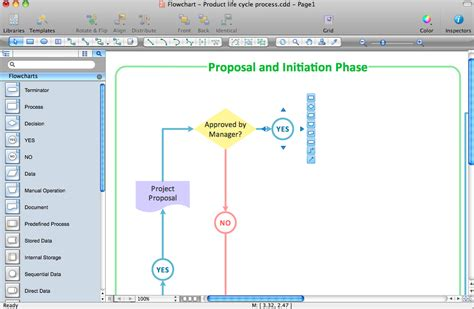 process flow diagram software process flowchart draw process flow diagrams by starting