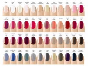 opi nail polish color chart
