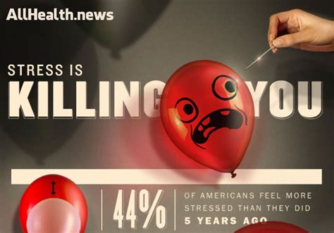 Killing You infographic on how stress is killing you all health news