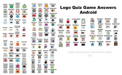 android answers logo quiz answers level android app logo quiz android answers chainimage