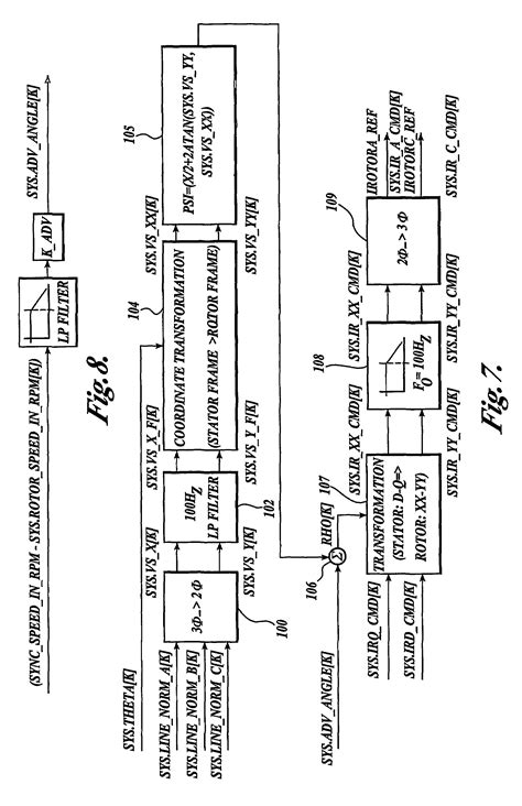 induction generator transient 28 images a novel transient rotor current scheme of a doubly