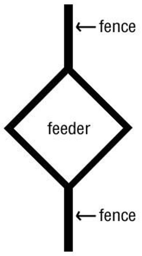 Feeder Official Website The Nibblenet 174 Feeder Hay Bags Rock N Roll