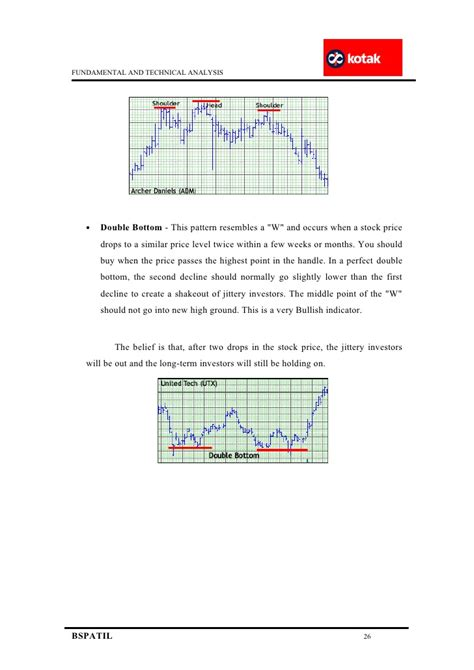 Mba Project Report On Analysis by Fundamental And Technical Analysis Kotak Mahindra Mba