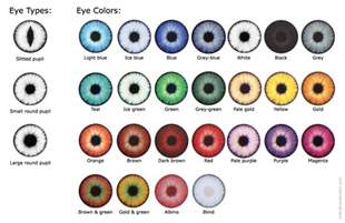 rarest eye color chart what hair eye colour combination do you hairstyles