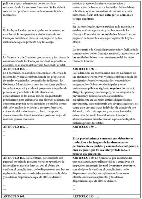 codigo penal df 2016 codigo penal distrito federal 2016 codigo penal del