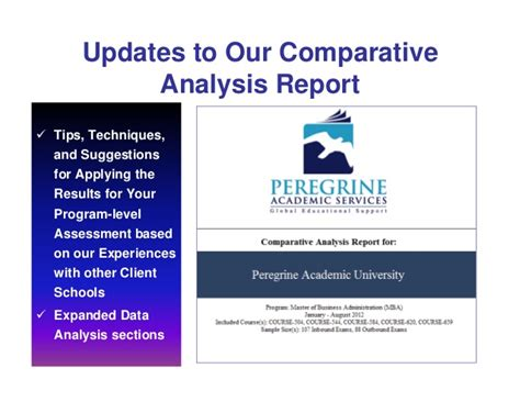 Question Bank Mba Peregrine Inbound by 2012 Acbsp Region 4 Conference Presentation 4 Sponsor