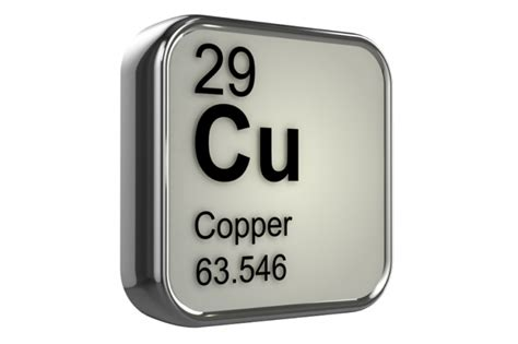 Cu On Periodic Table by Copper Periodic Table Www Imgkid The Image Kid Has It