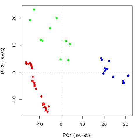 zeromq tutorial c principal component analysis