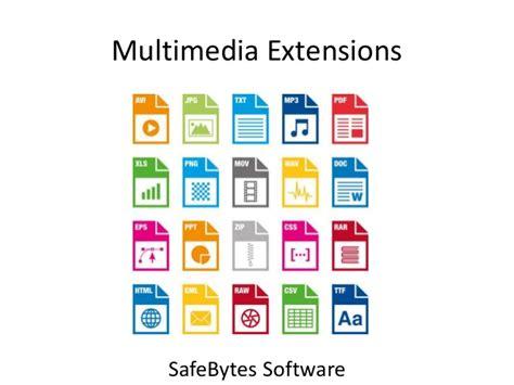 Video File Format In Multimedia | multimedia extensions