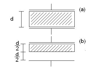a parallel plate capacitor of capacitance 6 0 a parallel plate capacitor with plate area a plat chegg