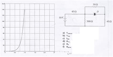 diodes q point thevenin finding a diode s operation point q point electrical engineering stack exchange