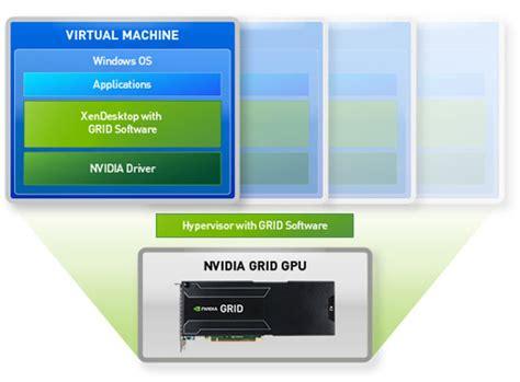 layout grid k2 xendesktop desktop virtualisation with grid nvidia