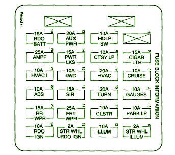 chevrolet zr  fuse box diagram circuit wiring