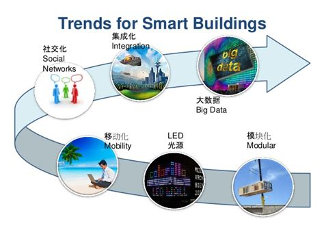 smarter technologies energy and smart building technologies 2014