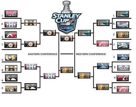 list of stanley cup playoffs broadcasters original six era 2010 nhl playoffs stanley cup final breakdown five