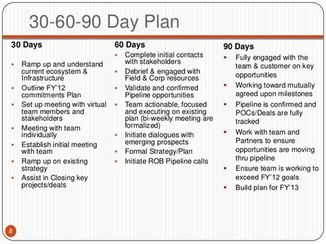 Search Results For 30 60 And 90 Day Plan Template Calendar 2015 30 60 90 Day Sales Management Plan Template