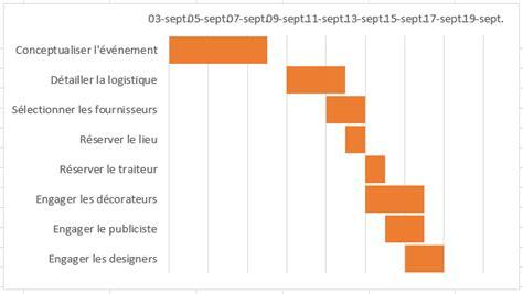 comment créer un diagramme de gantt dans excel comment cr 233 er un gantt dans excel