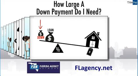 do you need a down payment to buy a house how large a down payment do i need florida agency network
