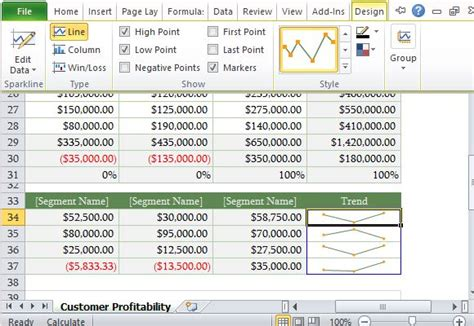 How To Easily Perform A Customer Profitability Analysis In Excel Customer Profitability Analysis Template