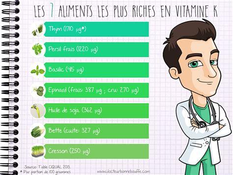 vit c alimenti les 10 aliments les plus riches en vitamine k